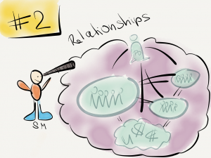 #ScrumMasterWay - Relationships