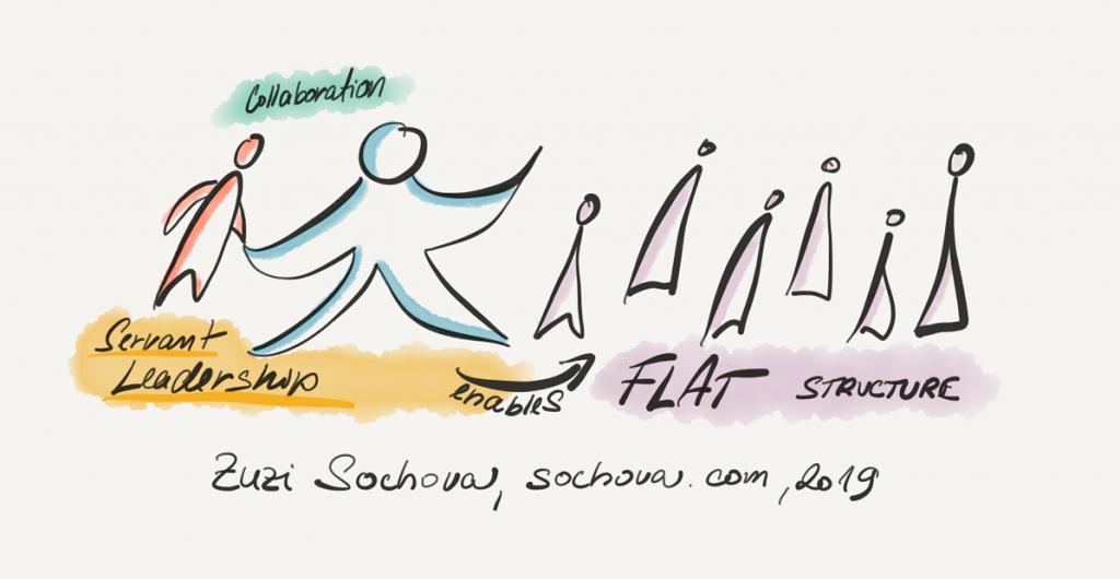 flatstructure